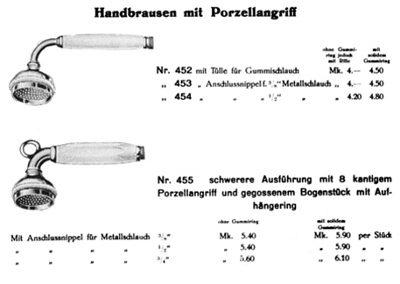 Hansgrohe historia innowacji